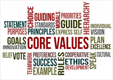 A word cloud of Core value related items stock vector