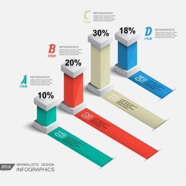 Columns of data for presentation