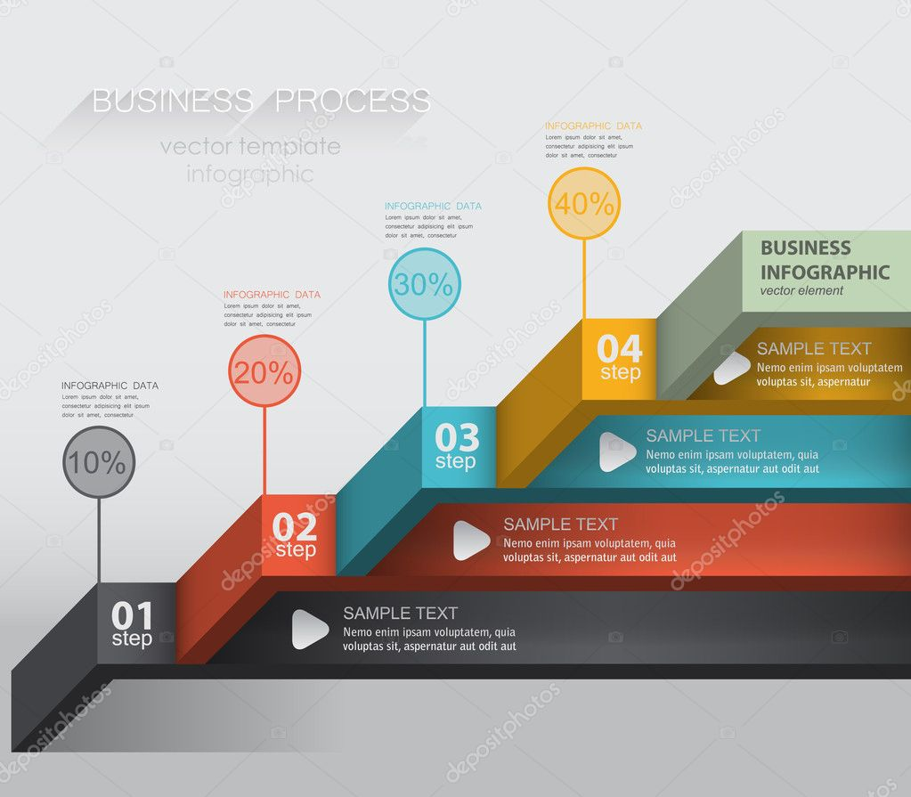 Sequence data infographic business process