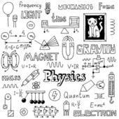 Fyzika čmáranice