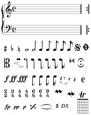 Musical Notation.