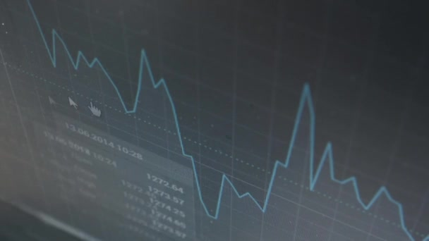 Financial market (exchange) - graph