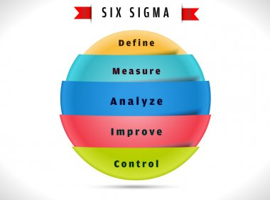 Six sigma flow concept -vector EPS10