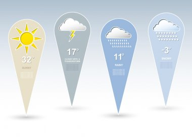 Weather forecast pins