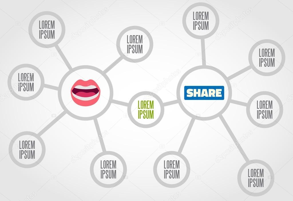 Minimalistic diagram of news sharing