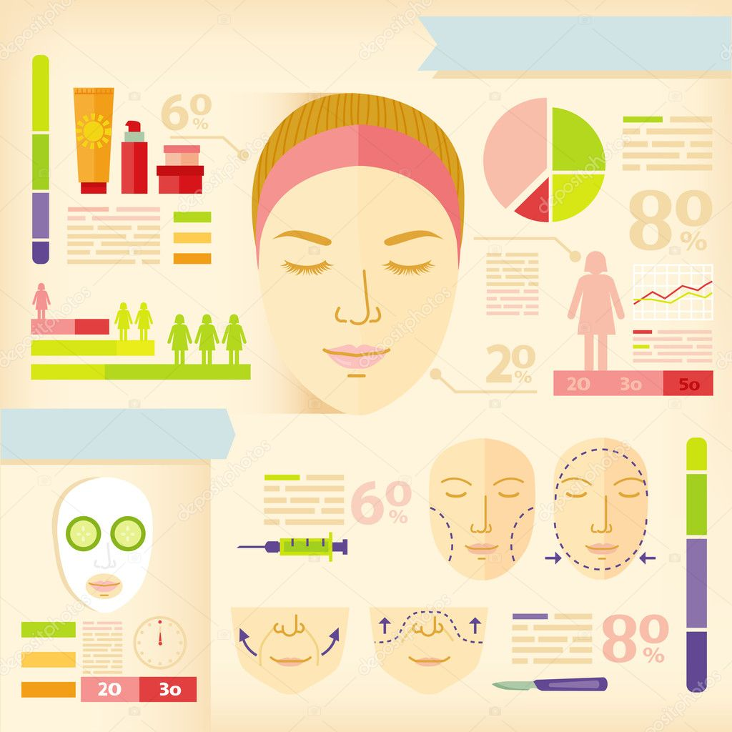 Infographic of beauty