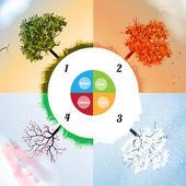 Fotografia quattro stagioni primavera, estate, autunno, striscioni dinverno con alberi astratti infografica - vettoriale illustrazione