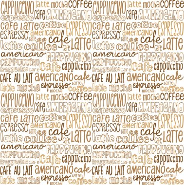 Coffee words   background