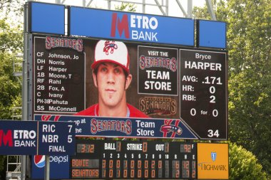 Bryce Harper Statistics