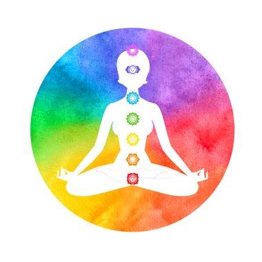 Meditation, aura and chakras