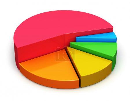 Color pie chart