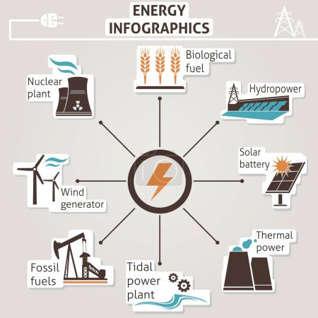 Illustration for Energy infographics. Vector set for you design - Royalty Free Image