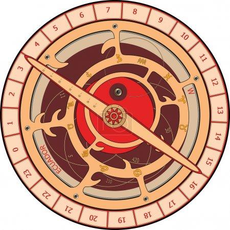 Astrolabe cartoon
