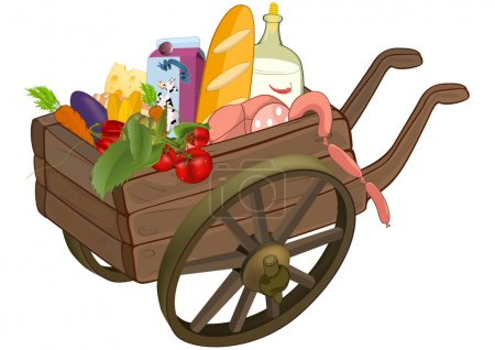 cart with products