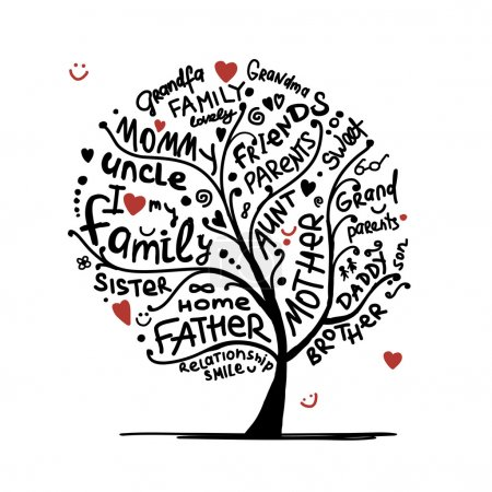 Family tree sketch for your design...