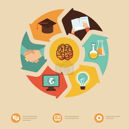 Illustration for Vector education concept - icons and illustrations in flat retro style - Royalty Free Image