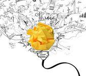 Myšlenky a inovace koncepce