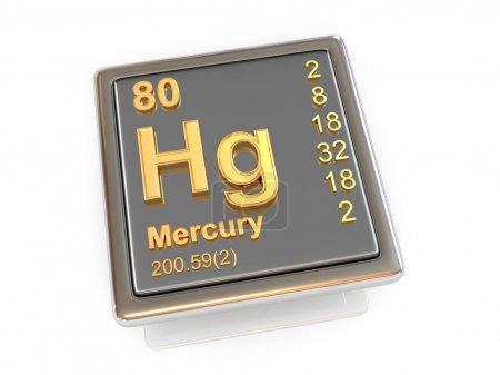 Mercury. Chemical element. 3d...