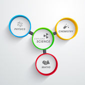 Science concept education background