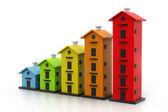 Graf trhu s bydlením