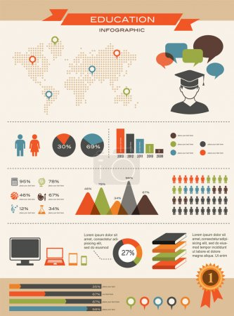 Education infographics set, retro style design