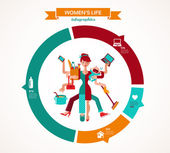 Super Mom infographic - mother with baby working coocking cleaning and make a shopping