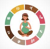 Pregnancy and birth infographics yoga