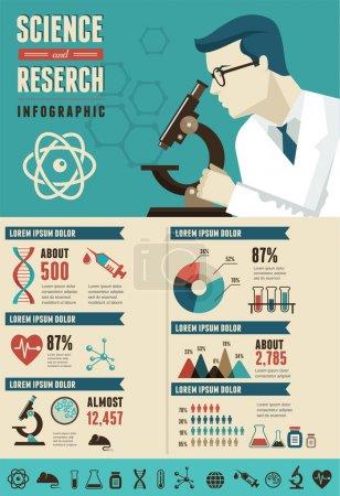 Illustration pour Recherche, Bio-technologie et science, Infographie de laboratoire chimique - image libre de droit