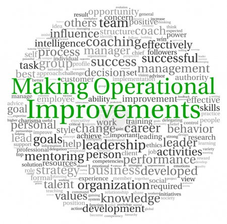 Making Operational Improvements concept in word tag cloud on white background