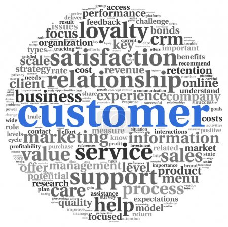Photo for Customer service concept in word tag cloud on white - Royalty Free Image