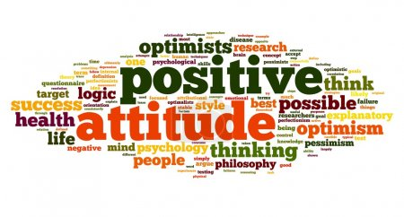 Photo for Positive attitude concept in word tag cloud on white background - Royalty Free Image