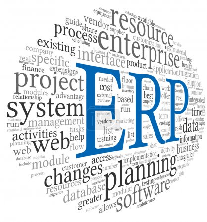 Photo for Enterprise Resource Planning System CRM in word tag cloud - Royalty Free Image