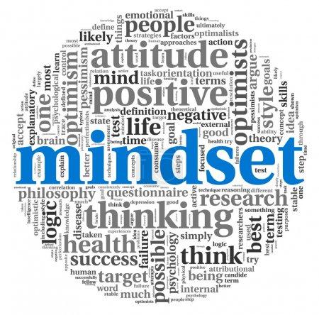 Photo pour Concept Mindset dans word tag cloud - image libre de droit