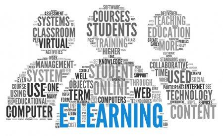 Photo pour Concept d'apprentissage et d'éducation en nuage de Tags mot 3d sur blanc - image libre de droit