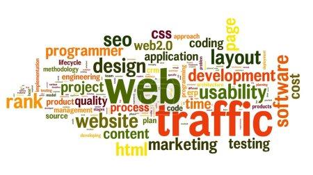 Web traffic concept