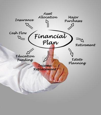 Photo pour Plan financier - image libre de droit