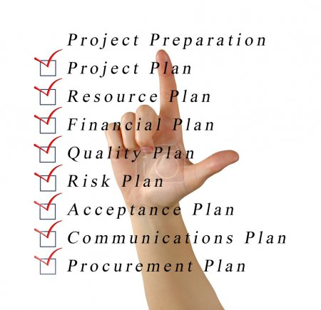 Photo for Project preparation - Royalty Free Image