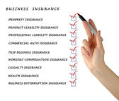 Check list for business insurance