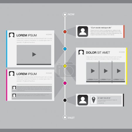 Timeline Website Design Element
