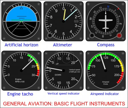 Basic flight instruments