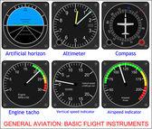 Basic flight instruments