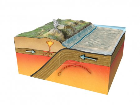 Plates tectonic
