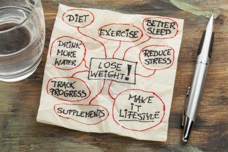 Photo pour Perdre du poids Mindmap - un croquis sur une serviette de cocktail avec un verre d'eau et un stylo - image libre de droit