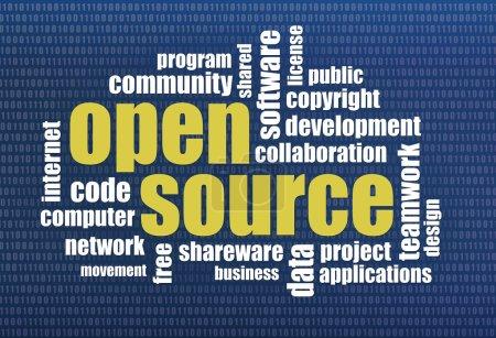 Photo pour Concept de développement de logiciels - nuage de mot open source sur un fond d'écran ordinateur binaire - image libre de droit