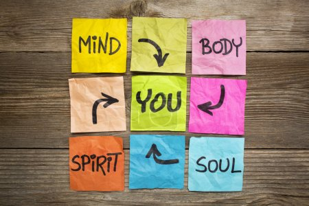 Photo for Mind, body, spirit, soul and you - balance or wellbeing concept - handwriting on colorful sticky notes against grained wood - Royalty Free Image