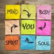 Mind, body, spirit, soul and you - balance or well...