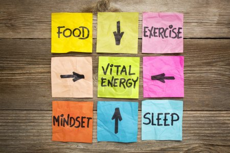 Photo for Vital energy concept - food, exercise, mindset and sleep handwritten on colorful sticky notes - Royalty Free Image