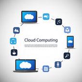 concetto di cloud computin