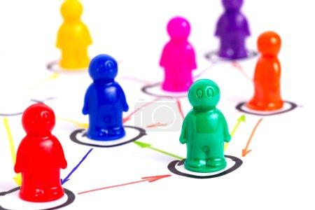 Foto de Redes, grupos organizativos o grupos de trabajo. Concepto de negocio ilustrado con gente colorida del juguete . - Imagen libre de derechos