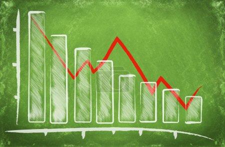 Declining bar chart
